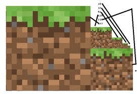 Minecraft Texture Pack Template from minecraft-forum.net