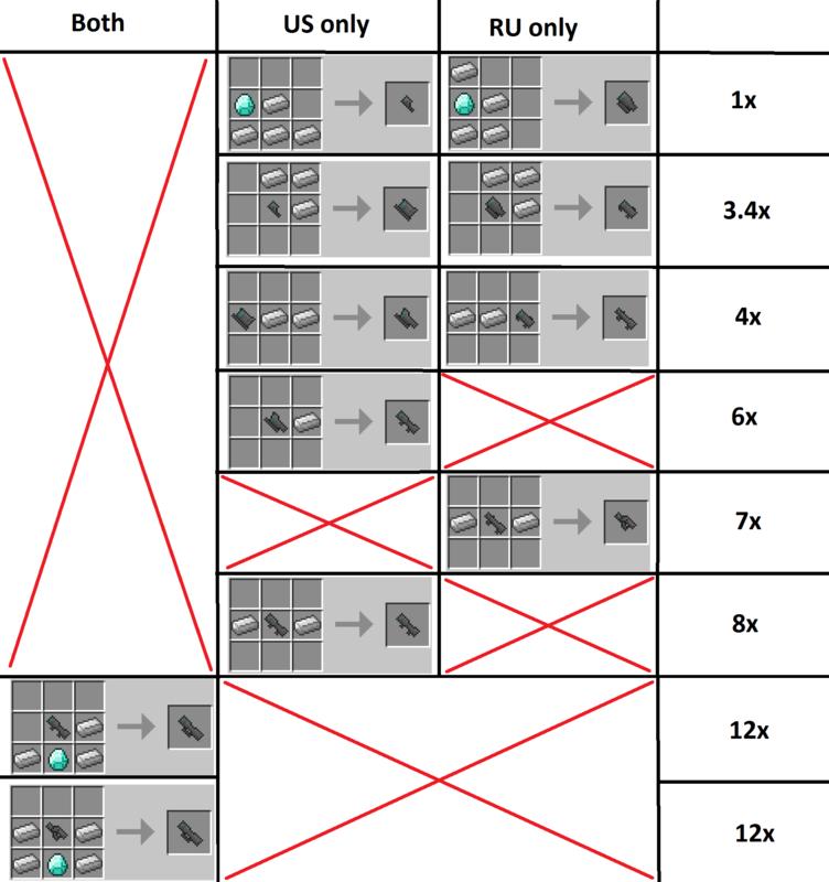 мод warfield 3 для майнкрафт 1.7.2 #1