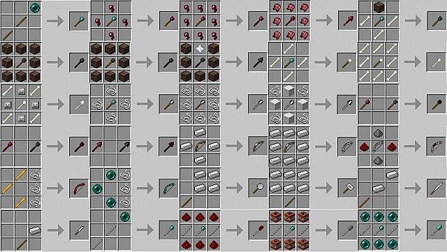 5911e  WarFront Mod 2 WarFront Recipes