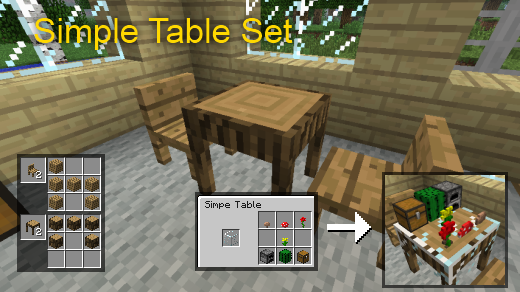 6cb1c  Table Set Mod 1 [1.4.7] Table Set Mod Download