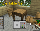[1.4.7] Table Set Mod Download