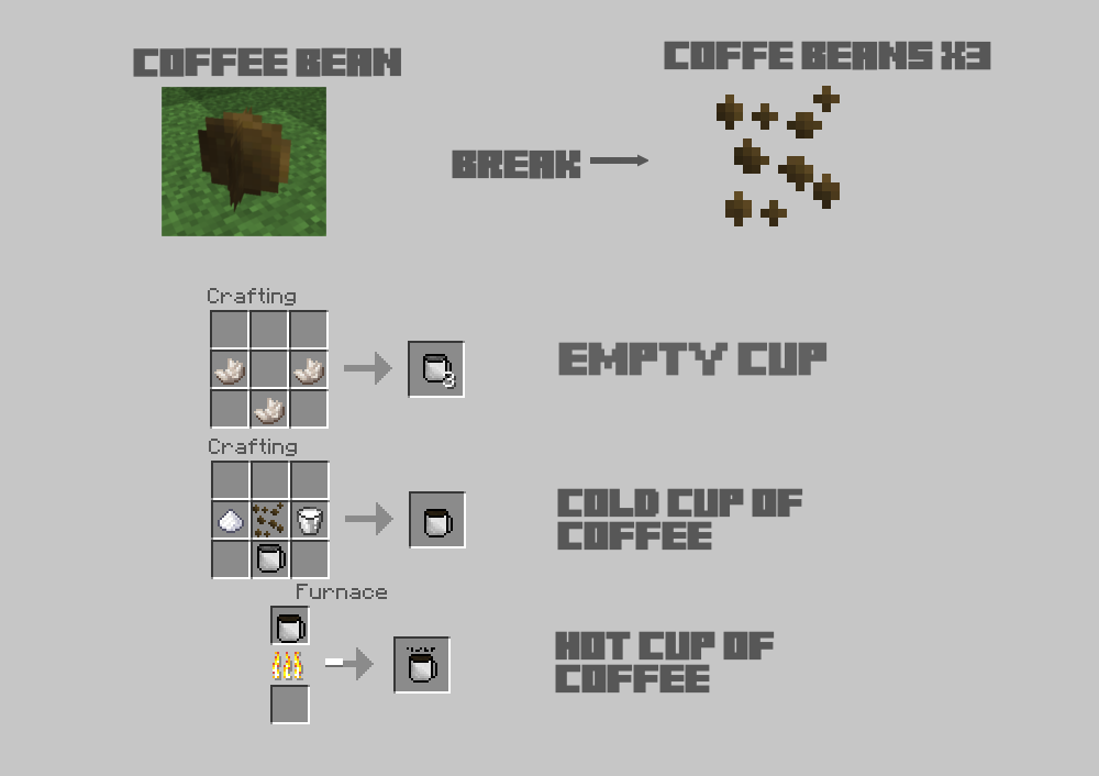 http://minecraft-forum.net/wp-content/uploads/2013/04/5e151__Coffee-Mod-1.png
