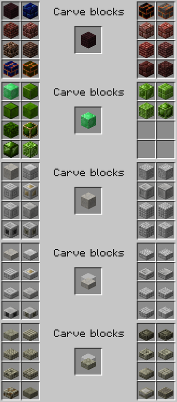 e336b  sample3o Chisel Screenshots and Recipes