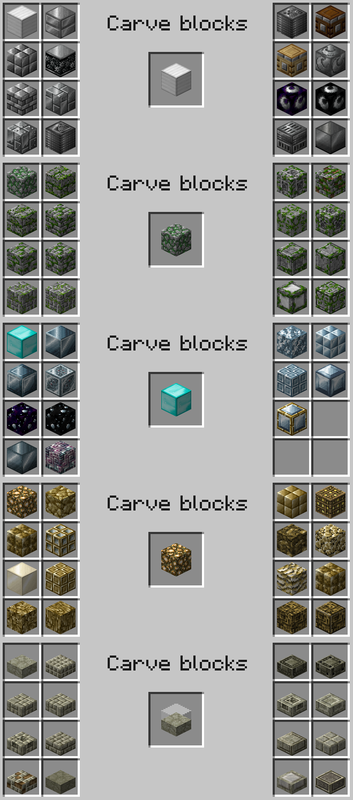 f760e  sample2r Chisel Screenshots and Recipes