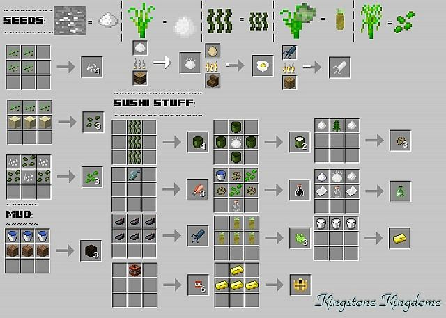 http://minecraft-forum.net/wp-content/uploads/2013/04/fbf76__Sushi-Craft-Mod-6.jpg