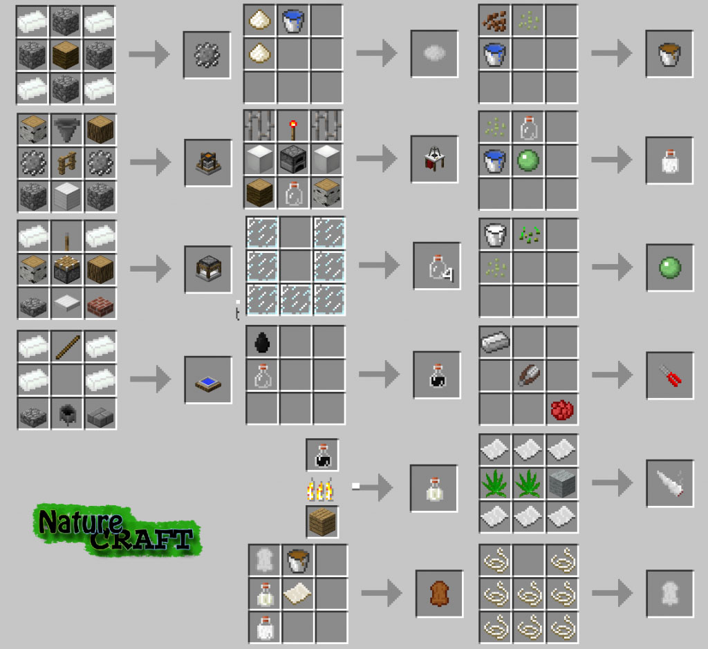 c2d5b  NatureCraft Mod Recipes NatureCraft Recipes