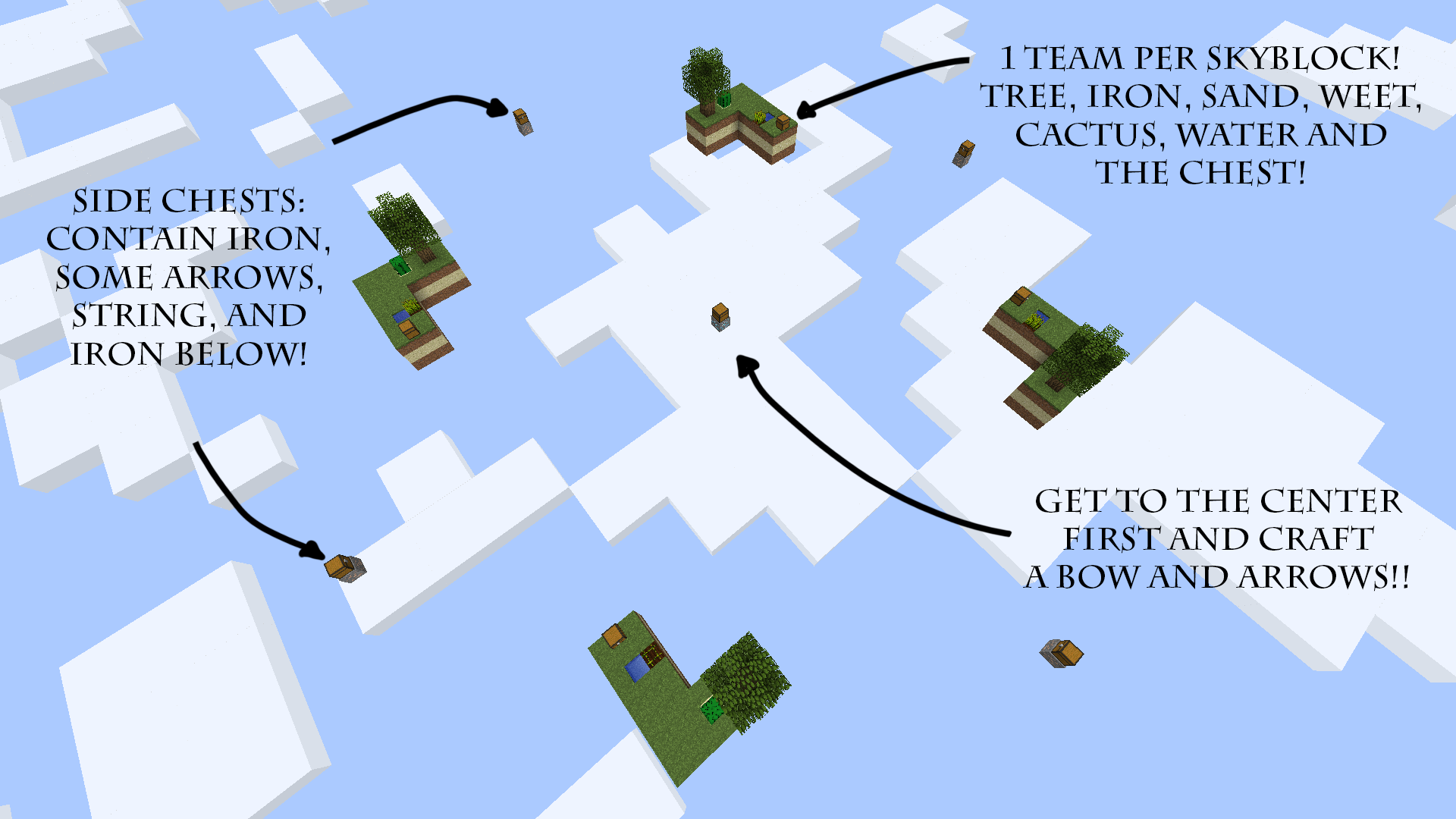 ff08d  Skyblock Warriors Map 2 SkyBlock Warriors Map Download