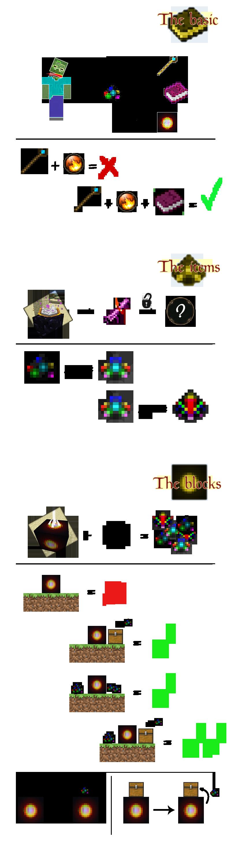 Minegicka II Mod