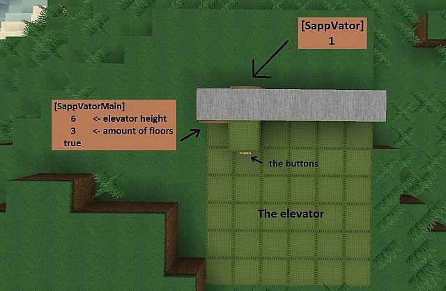 SappVator Mod