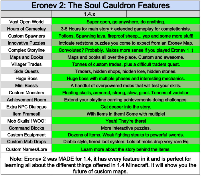 e1c78  Eronev 2 Map 1 [1.7.2] Eronev 2: The Soul Cauldron Map Download