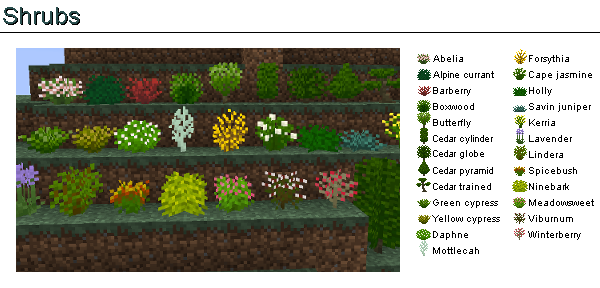 2fead  wzDf5yd Plant Mega Pack Screenshots and Recipes