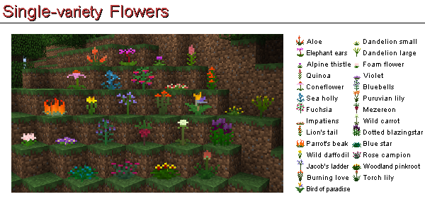 7ae47  DTfSJvR Plant Mega Pack Screenshots and Recipes