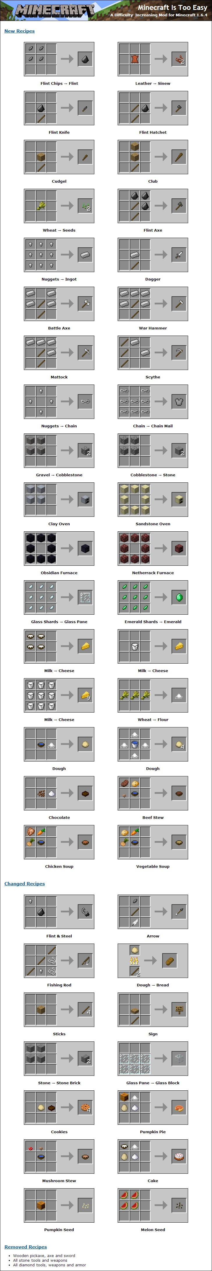 4f16d  Minecraft Is Too Easy Mod 2 Minecraft Is Too Easy Recipes