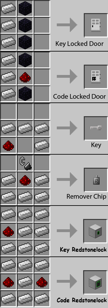 86908  Key and Code Lock Mod 1 [1.7.2] Key and Code Lock Mod Download