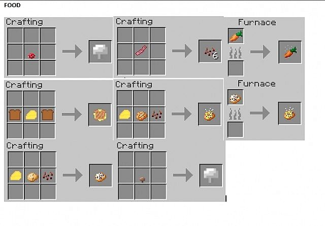 Gods sacred items recipes minecraft forum gods sacred items mod 4g forumfinder Gallery