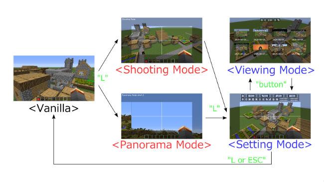 1d462  PreciousShot Mod [1.8] PreciousShot Mod Download
