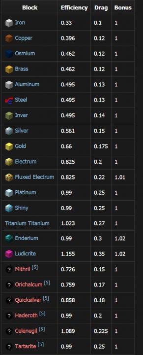Big Reactors Mod Features 4
